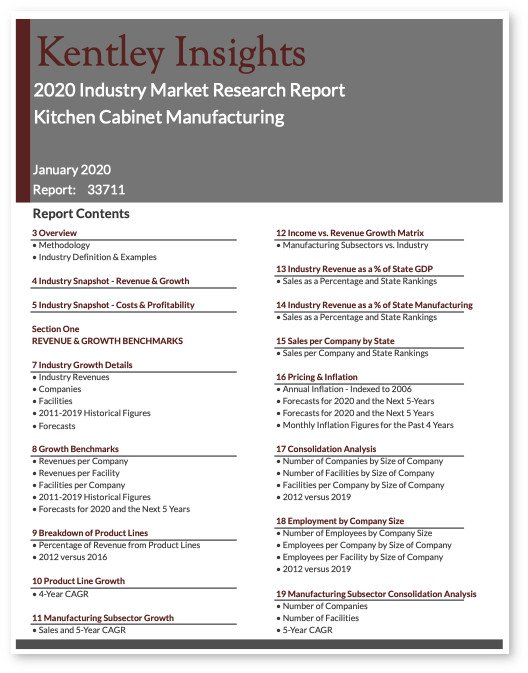Industry Market Research Report Example