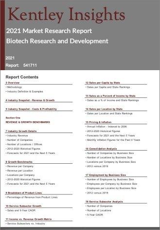 Biotech Research Development Report