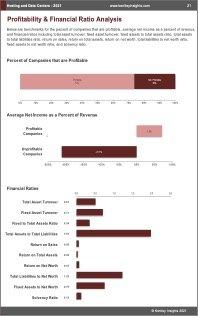 Hosting Data Centers Profit