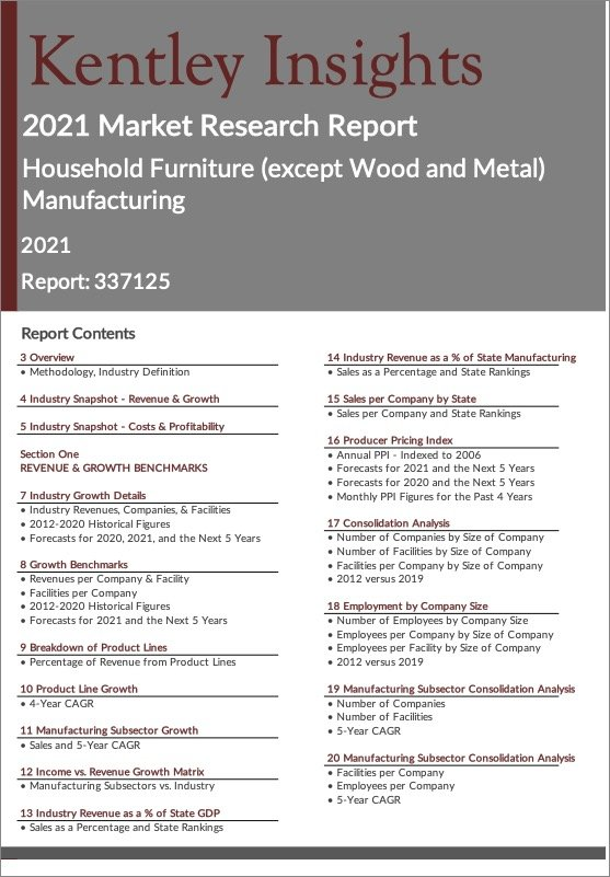 Household-Furniture-except-Wood-Metal-Manufacturing Report
