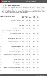 Loan Brokers Benchmarks