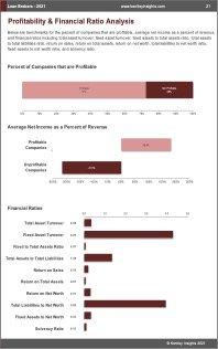 Loan Brokers Profit