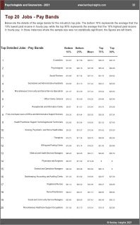 Psychologists Counselors Benchmarks