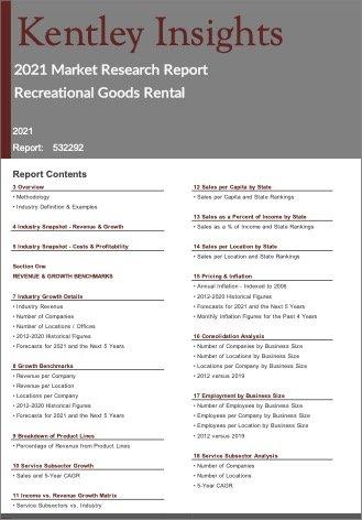Recreational Goods Rental Report