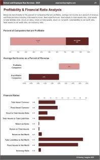 School Employee Bus Services Profit