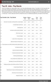 Securities Brokerage Benchmarks