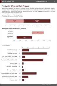 Wineries Profit