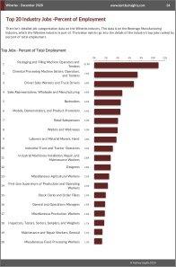 Wineries Workforce Benchmarks